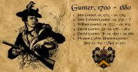 Gunter Family Tree, New World, Pt. 1